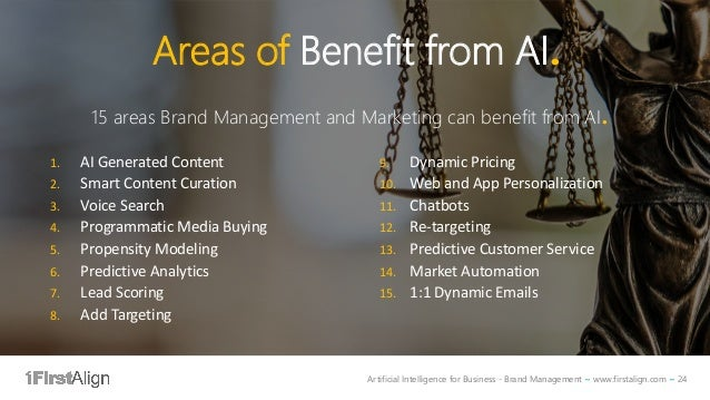 Artificial Intelligence for Business - Brand Management ~ www.firstalign.com ~ 24 1. AI Generated Content 2. Smart Content...
