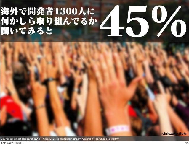 45% 海外で開発者1300人に 何かしら取り組んでるか 聞いてみると chriszak - flickr Source :: Forrest Research 2010 - Agile Development:Mainstream Adopti...