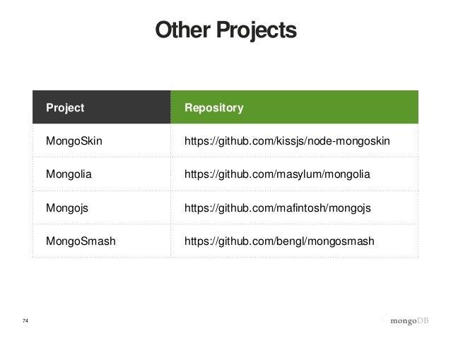 Building Projects Using Node Js
