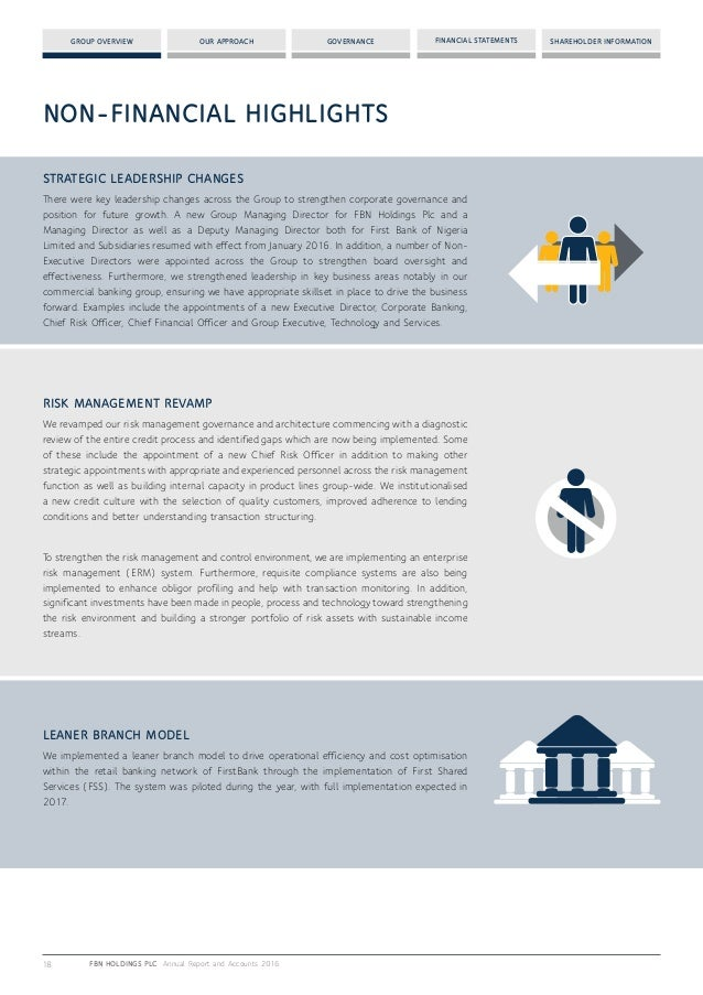 financial and operational performance of first bank of nigeria plc The impact of cashless policy on the performance of nigeria financial institutions the impact of corporate governance on performance in the nigerian banking industry the impact of information technology on banking operations in first bank of nigeria plc.