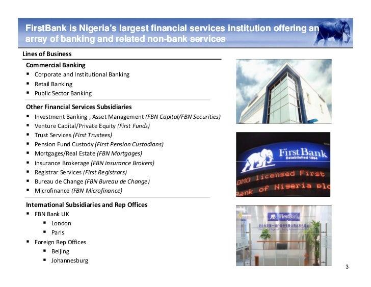 Starting a Bank – Sample Business Plan Template