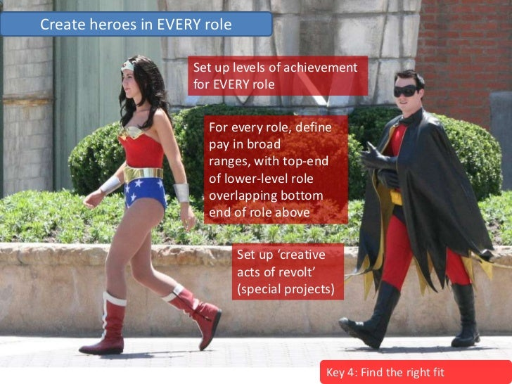 Create heroes in EVERY role                       Set up levels of achievement                      for EVERY role        ...