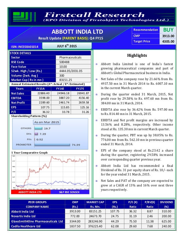 Recommendation BUY CMP 391300 Target Price 430500 ISIN INE358A01014 JULY 6th 2015 ABBOTT INDIA LTD