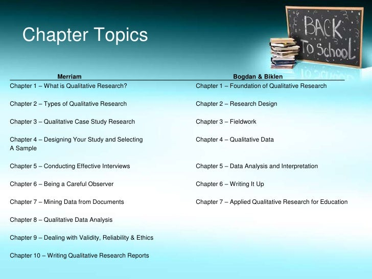 Chapter Topics<br />      MerriamBogdan & Biklen<br />Chapter 1 – What is Qualitative Research? Chapter 1 – Found...