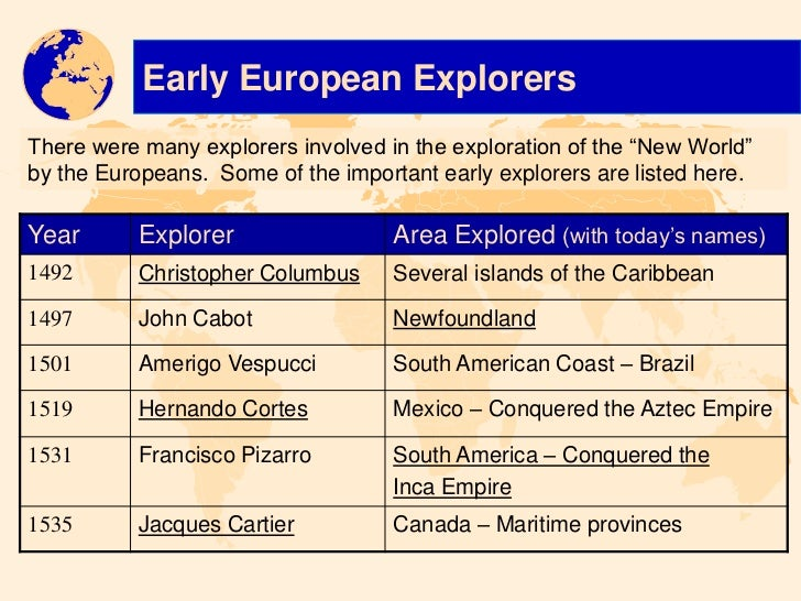 Early European Explorers Quotes Quotesgram: First Contact
