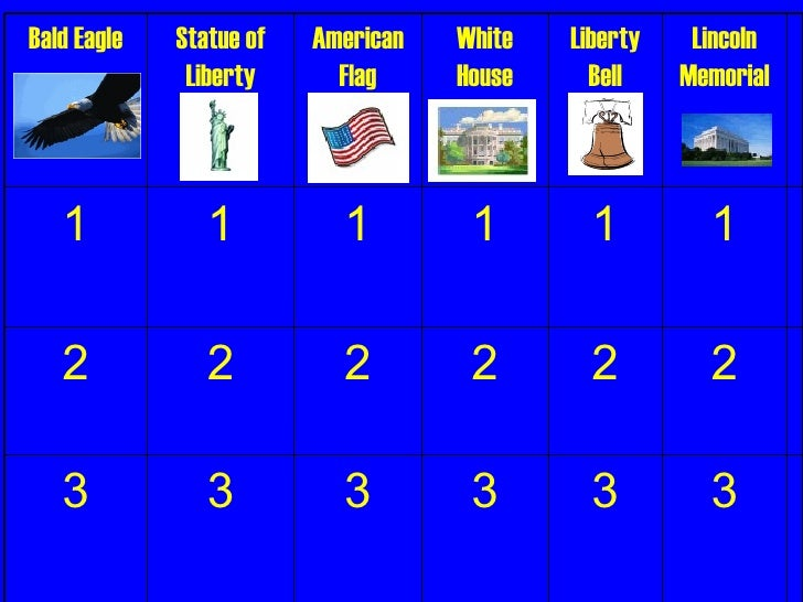 3 2 1 Lincoln Memorial 3 2 1 Statue of Liberty 3 2 1 Liberty Bell 3 3 3 2 2 2 1 1 1 White House American Flag Bald Eagle