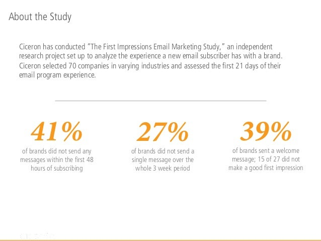 First Impressions Email Marketing Study Slide 3