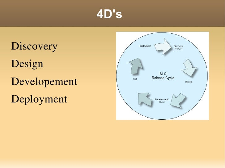 4D's <ul><li>Discovery </li></ul><ul><li>Design </li></ul><ul><li>Developement  </li></ul><ul><li>Deployment  </li></ul>