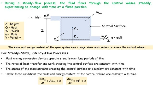 how to find volume thermodynamics first law