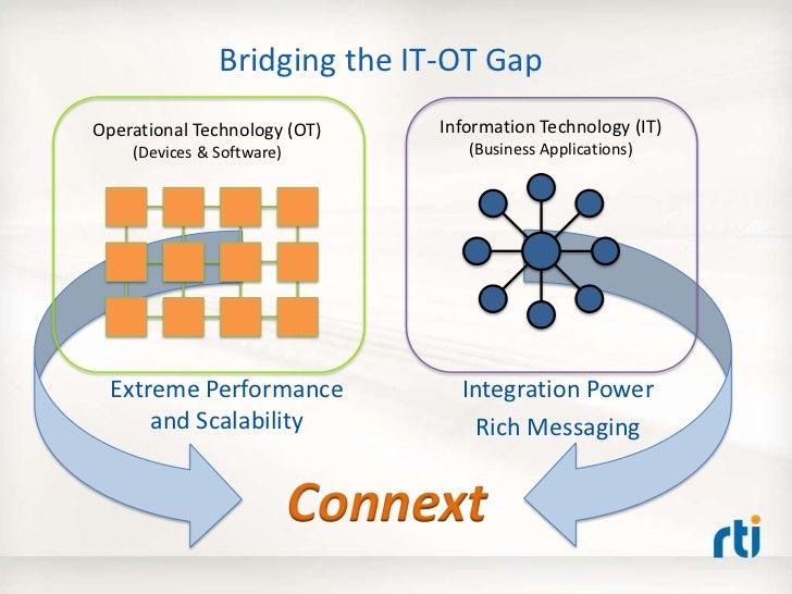 First Operational Technology Ot High Performance