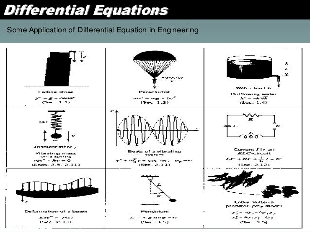 Journal differential equations applications pdf