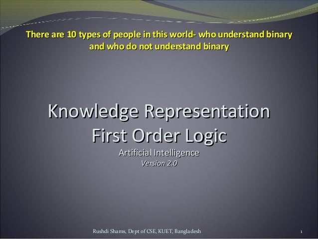 Rushdi Shams, Dept of CSE, KUET, Bangladesh 1 Knowledge RepresentationKnowledge Representation First Order LogicFirst Orde...