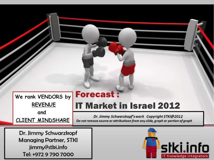 Forecast :IT Market in Israel 2012