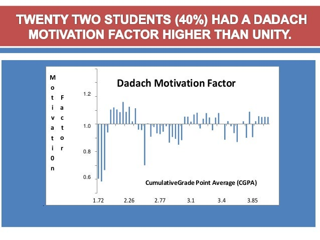 the effect of ubd approach to the academic performance of students Daily physical activity in schools  the participation of students in daily physical activity,and is committed to  academic performance is maintained or.