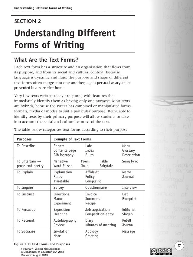 Papers in literature