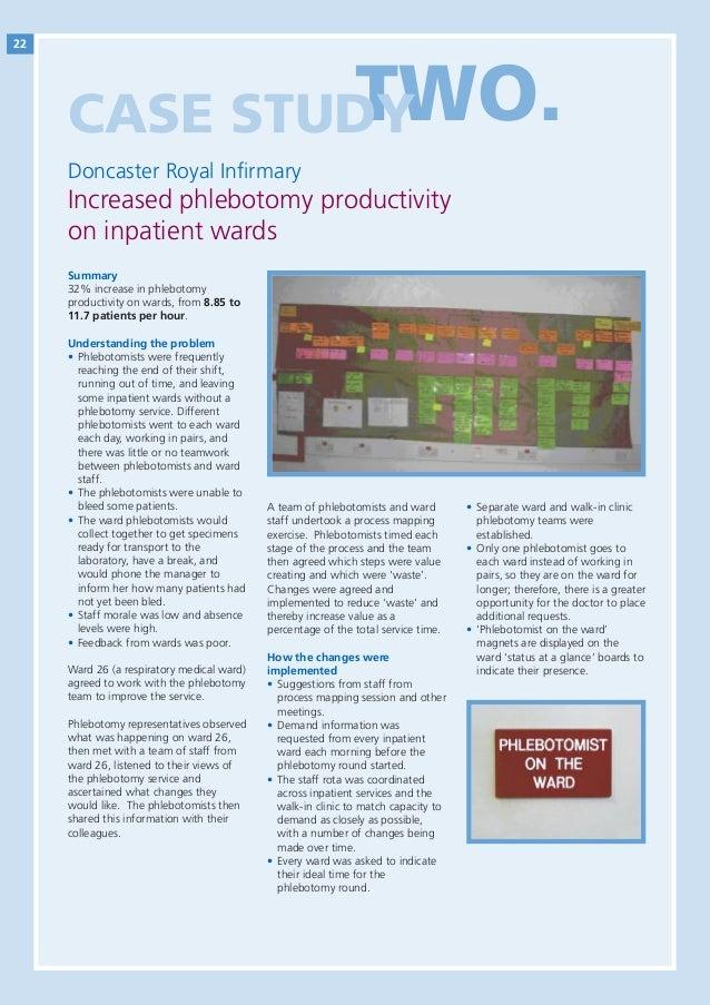 Productivity Improvement through Process Optimization ...