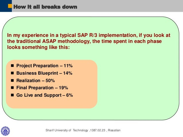 First successful experience of sap erp implementation in iran manager acceleratedsap toolset 30 malvernweather Gallery