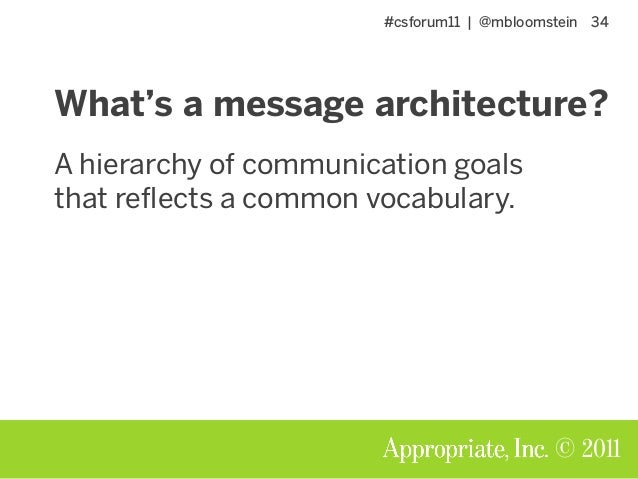 #csforum11 | @mbloomstein 34 © 2011 What's a message architecture? A hierarchy of communication goals that reflects a comm...