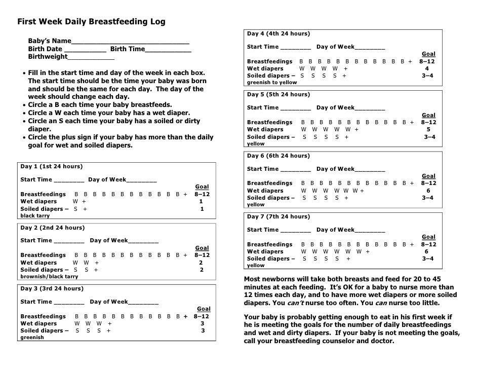 first week daily breastfeeding log