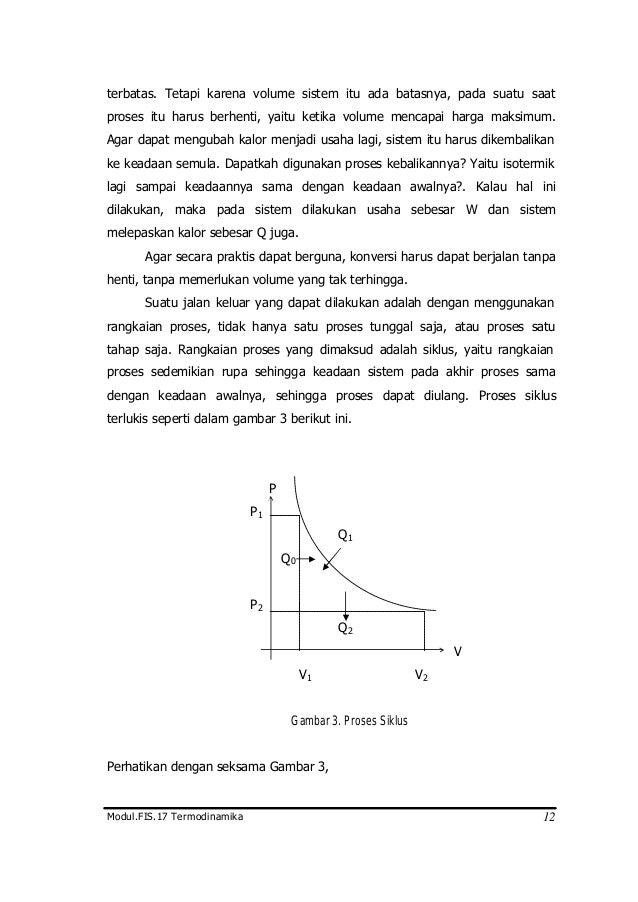 Fis 17 termodinamika 22 ccuart Choice Image