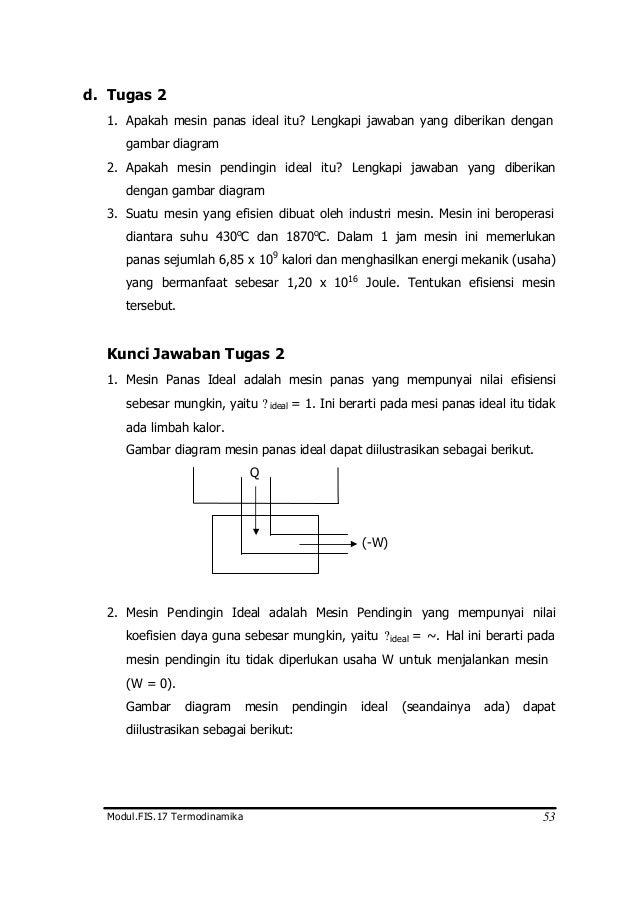 Fis 17 termodinamika ccuart Choice Image