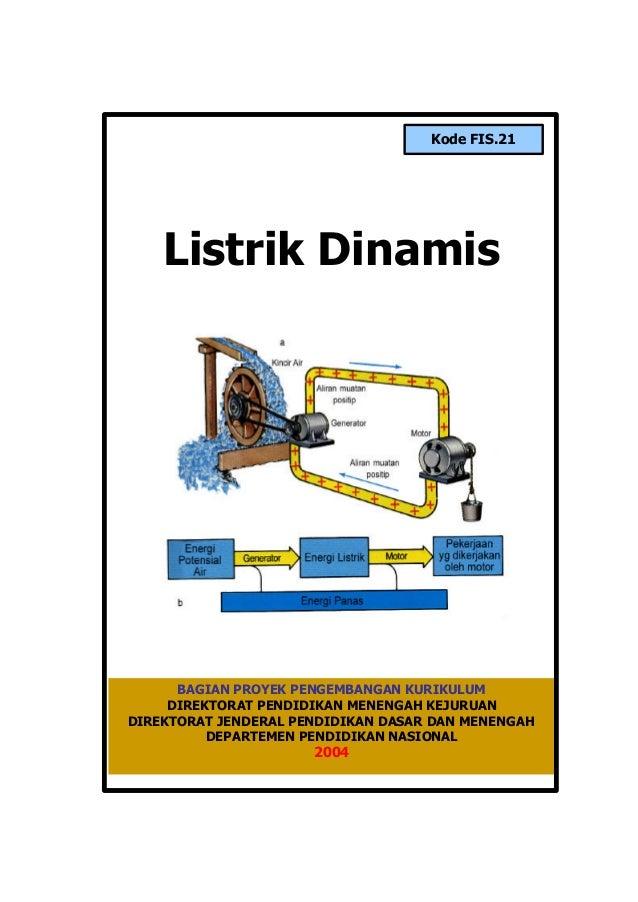 Fis 21 Listrik Dinamis