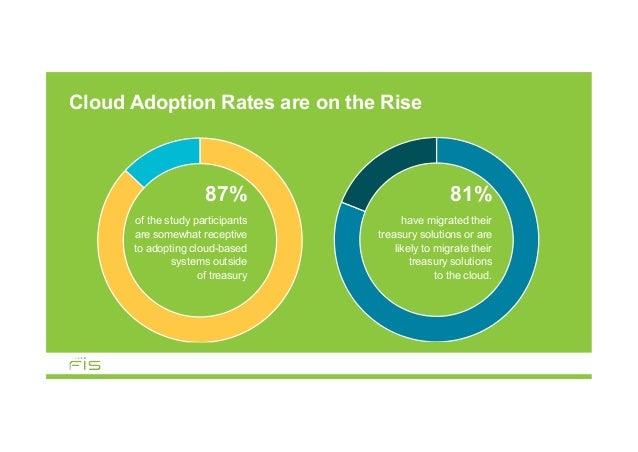 Corporate Treasury – Rising to the Cloud Slide 2