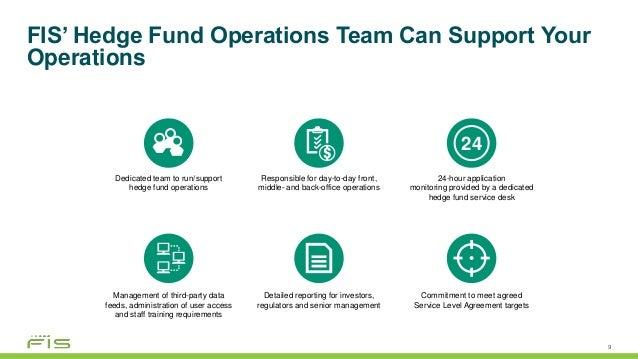 hedge fund operating agreement pdf