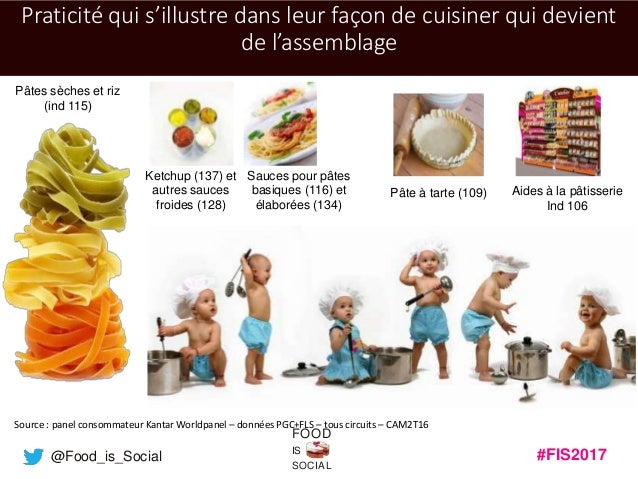 #FIS2017IS SOCIAL FOOD @Food_is_Social Praticité qui s'illustre dans leur façon de cuisiner qui devient de l'assemblage So...