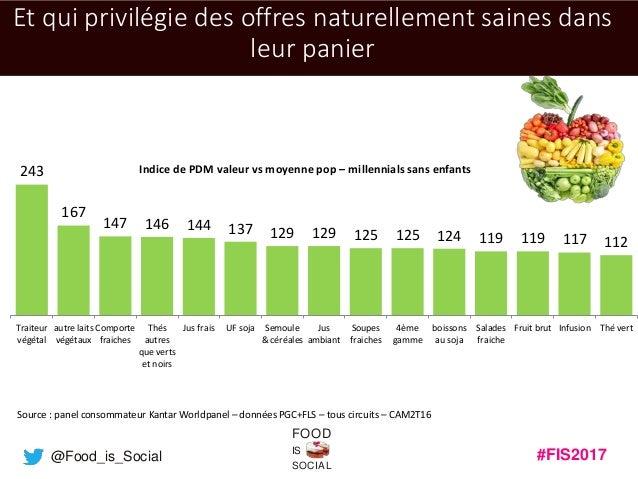 #FIS2017IS SOCIAL FOOD @Food_is_Social 243 167 147 146 144 137 129 129 125 125 124 119 119 117 112 Traiteur végétal autre ...