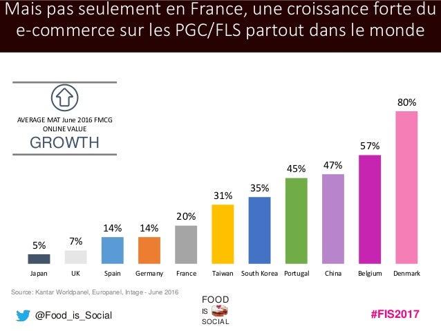 #FIS2017IS SOCIAL FOOD @Food_is_Social Mais pas seulement en France, une croissance forte du e-commerce sur les PGC/FLS pa...