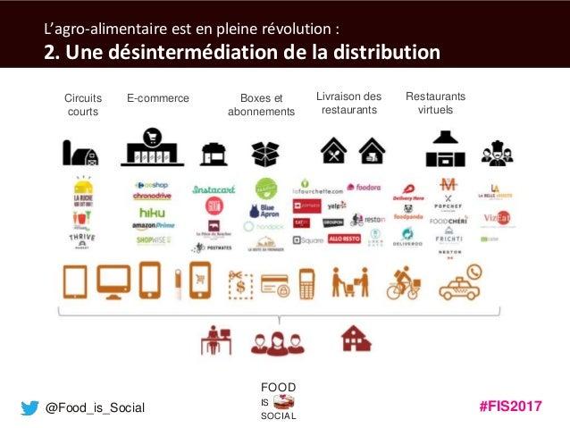 #FIS2017IS SOCIAL FOOD @Food_is_Social L'agro-alimentaire est en pleine révolution : 2. Une désintermédiation de la distri...