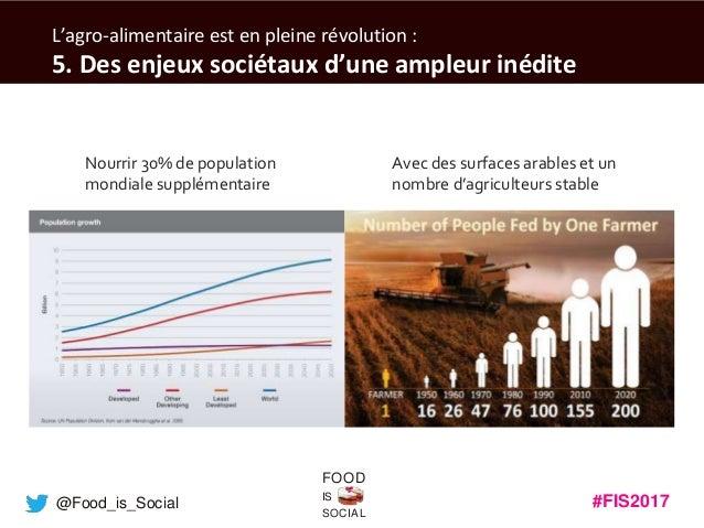 #FIS2017IS SOCIAL FOOD @Food_is_Social L'agro-alimentaire est en pleine révolution : 5. Des enjeux sociétaux d'une ampleur...