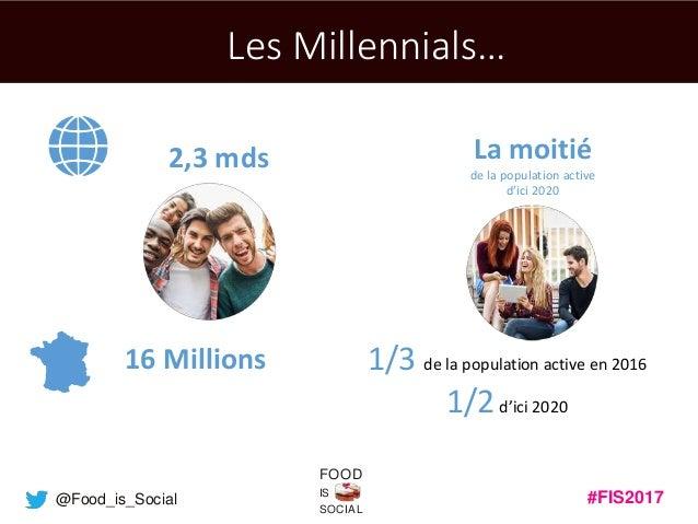 #FIS2017IS SOCIAL FOOD @Food_is_Social Les Millennials… La moitié de la population active d'ici 2020 2,3 mds 16 Millions 1...