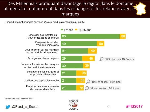 #FIS2017IS SOCIAL FOOD @Food_is_Social 9 Des Millennials pratiquant davantage le digital dans le domaine alimentaire, nota...