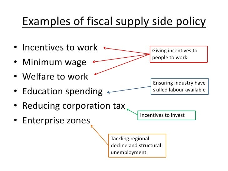 disadvantages supply side policies In my paper for writing assignment on drop out, supply side and demand side are really the influent factors for concerned problem over the field of basic.