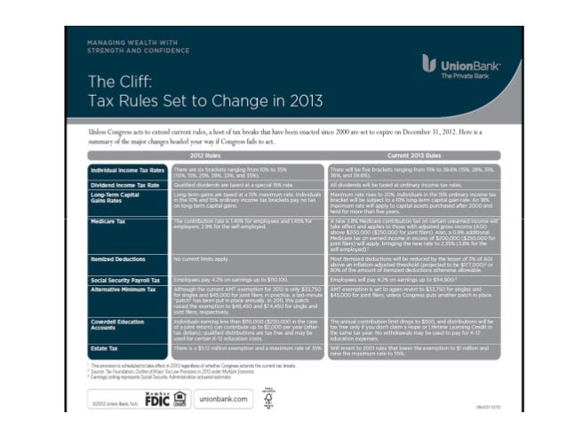 Tax Rules Set to Change in 2013