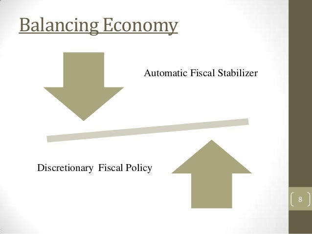 Macroeconomic – Government Policies in Reducing Inflation and Unemployment
