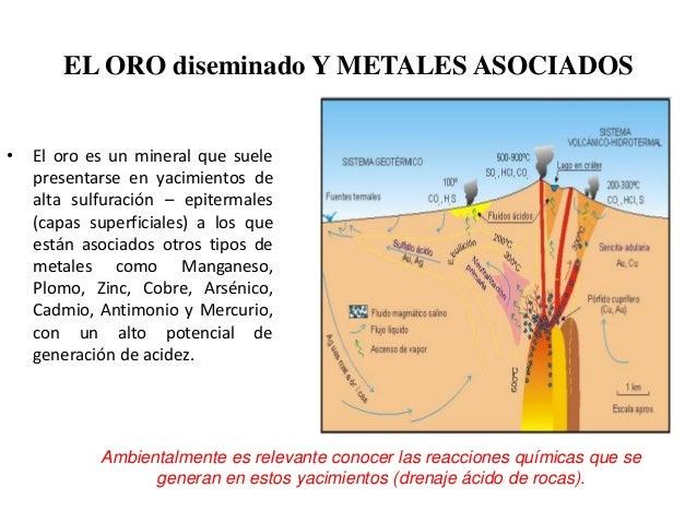 Fiscalizacion ambiental sector minero 1 - Normativa detectores de metales ...