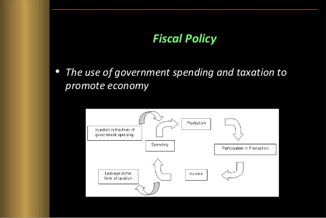 """According to Semuelson:  """"Fiscal policy is concerned with all those activities which are adopted by the government to coll..."""