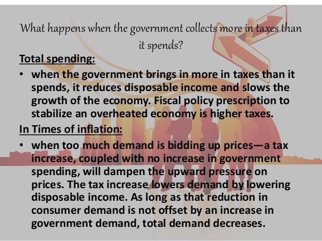 Macroeconomics: Government - Expenditures, Taxes and Debt