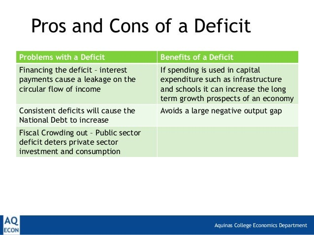 trade deficit advantages disadvantages Discussion on the advantages and disadvantages of economic  along with the growing trade deficit with  what are the advantages and disadvantages of.