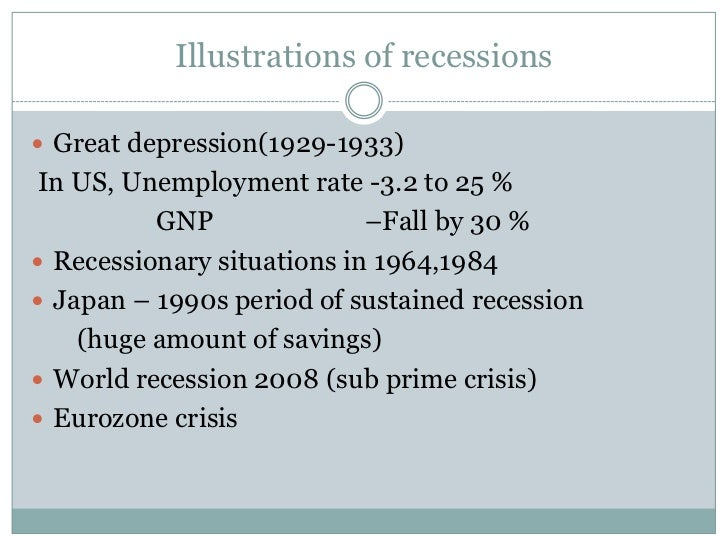 monetary policy great depression Monetary policy in the great depression - st louis fed - federal read more about reserve, bank, federal, banks, gold and policy.
