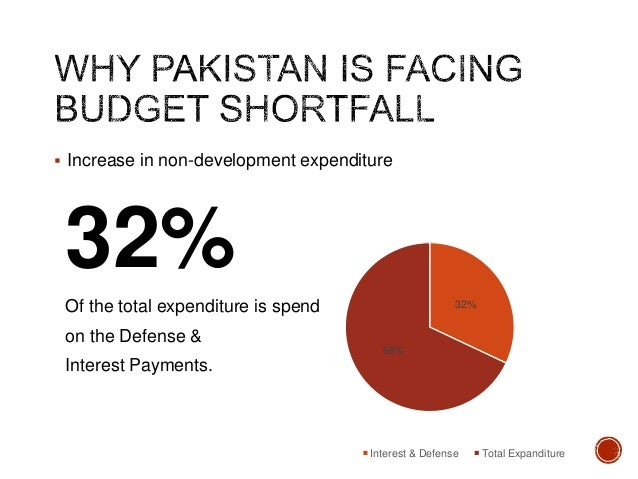 fiscal policy of pakistan 2000 to In economics and political science, fiscal policy is the use of government revenue collection (mainly taxes) and expenditure (spending) to influence the economy.