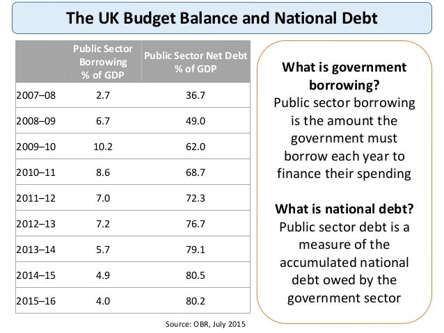 Policy in Economy Austerity UK Fiscal the APSBSw