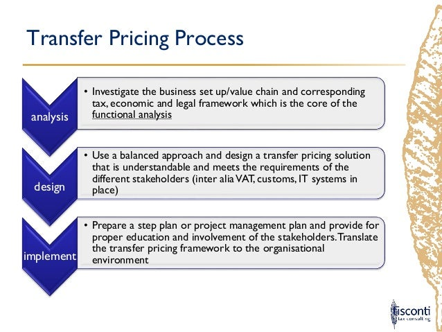 transfer pricing solution manual Intra pricing solutions 433 likes intra pricing solutions is a specialist provider of transfer pricing services and software solutions to multinational.