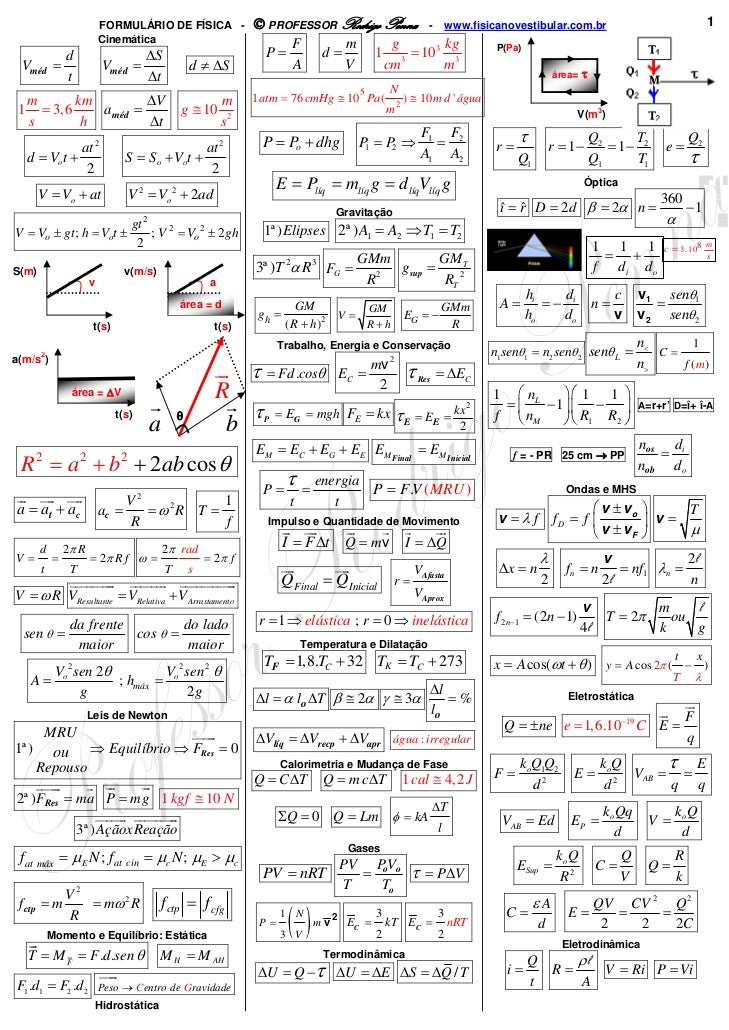Extremamente Fis formulas de fisica IP62