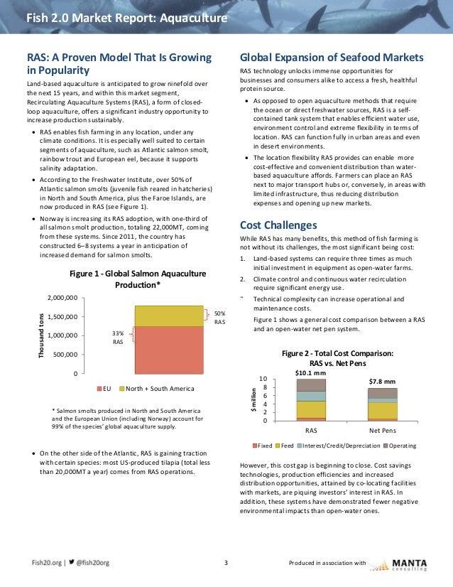 Fish 2.0 Market Report: Aquaculture Slide 3
