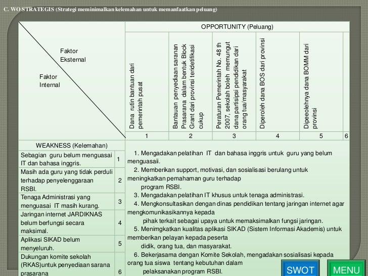 Diagram tulang ikan ishikawa swot menu 6 ccuart Choice Image