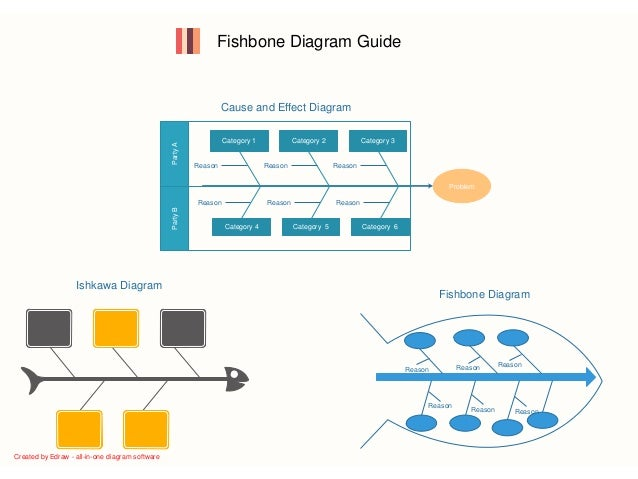 Fishbone diagam guide fishbone diagram guide reason reason reason reason reason reason ishkawa diagram fishbone diagram problem category 3catego ccuart Image collections